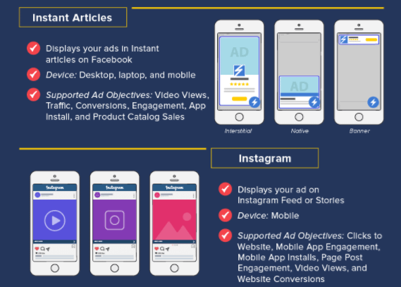 Updated Guide to Facebook Advertising Placements (Infographic)