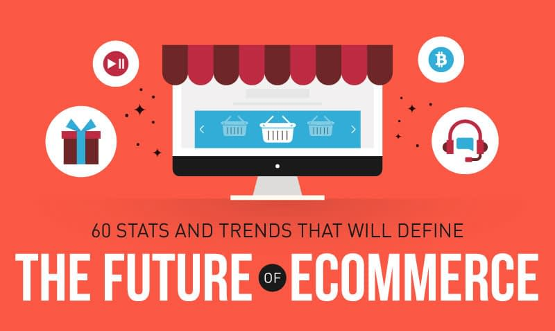 60 Stats & Trends That Will Define The Future of E-Commerce (Infographic)